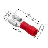 Lizdas 2,8/0,5mm laidui 0,5-1,5mm red