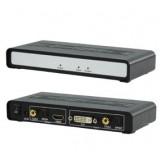 Konverteris DVI-HDMI 5V Konig KN-HDMICON30